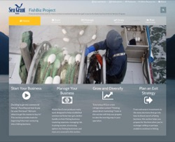 FishBiz Project